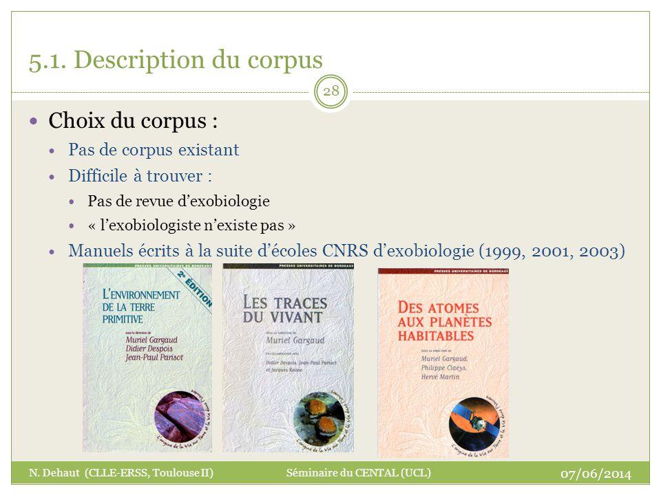 5.1. Description du corpus Choix du corpus : Pas de corpus existant