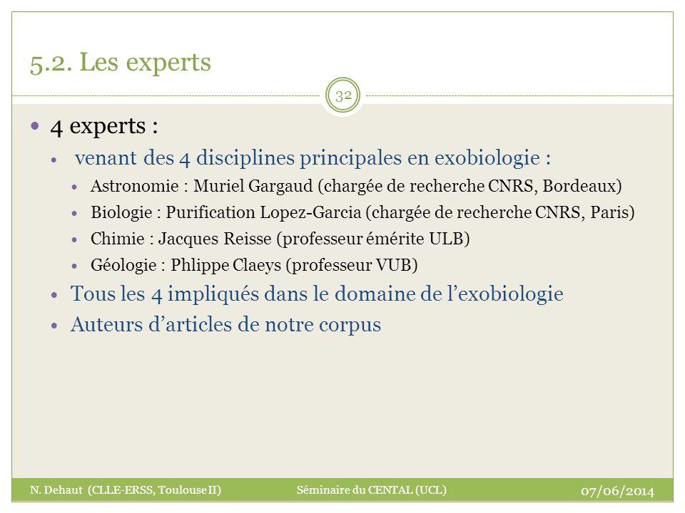 5.2. Les experts 4 experts : venant des 4 disciplines principales en exobiologie :