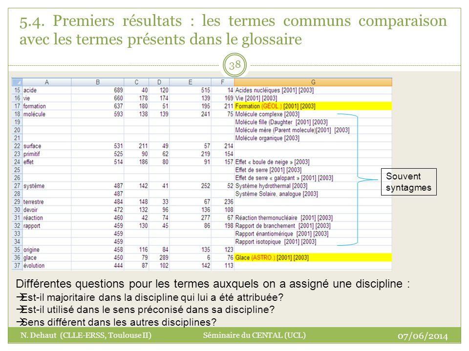 5.4. Premiers résultats : les termes communs comparaison avec les termes présents dans le glossaire