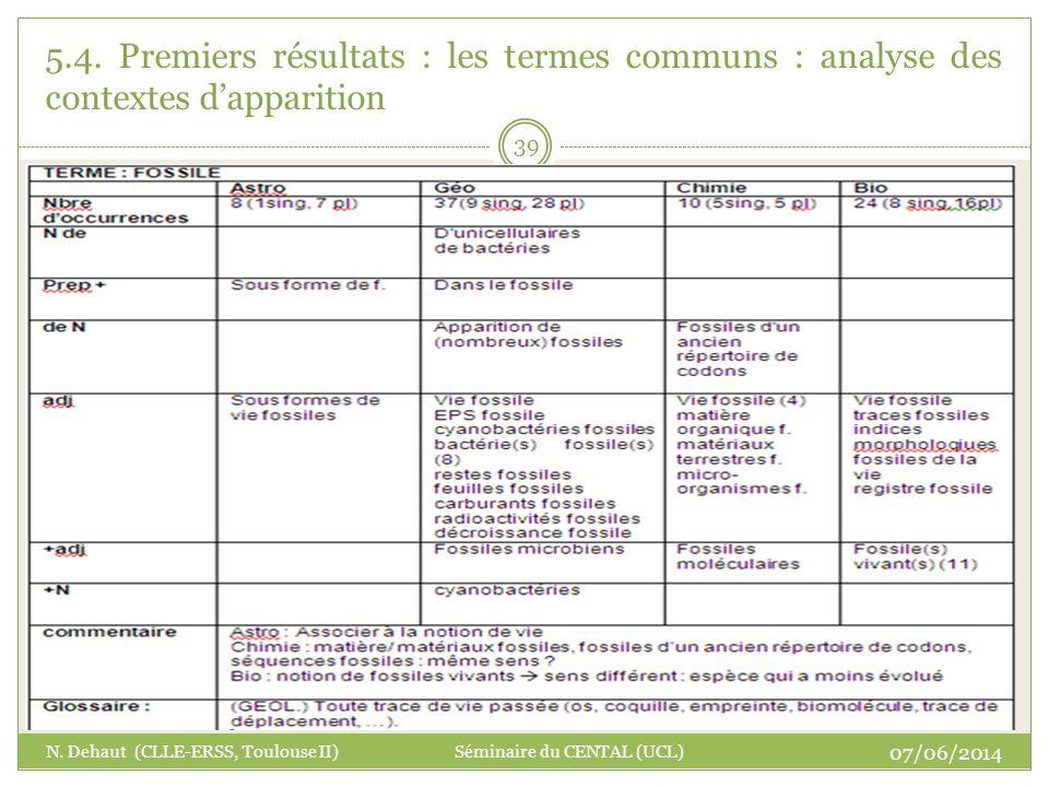 5.4. Premiers résultats : les termes communs : analyse des contextes d'apparition