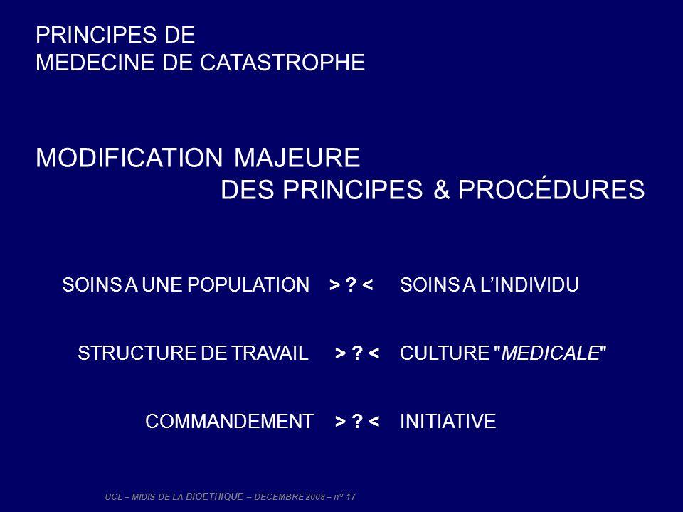 DES PRINCIPES & PROCÉDURES