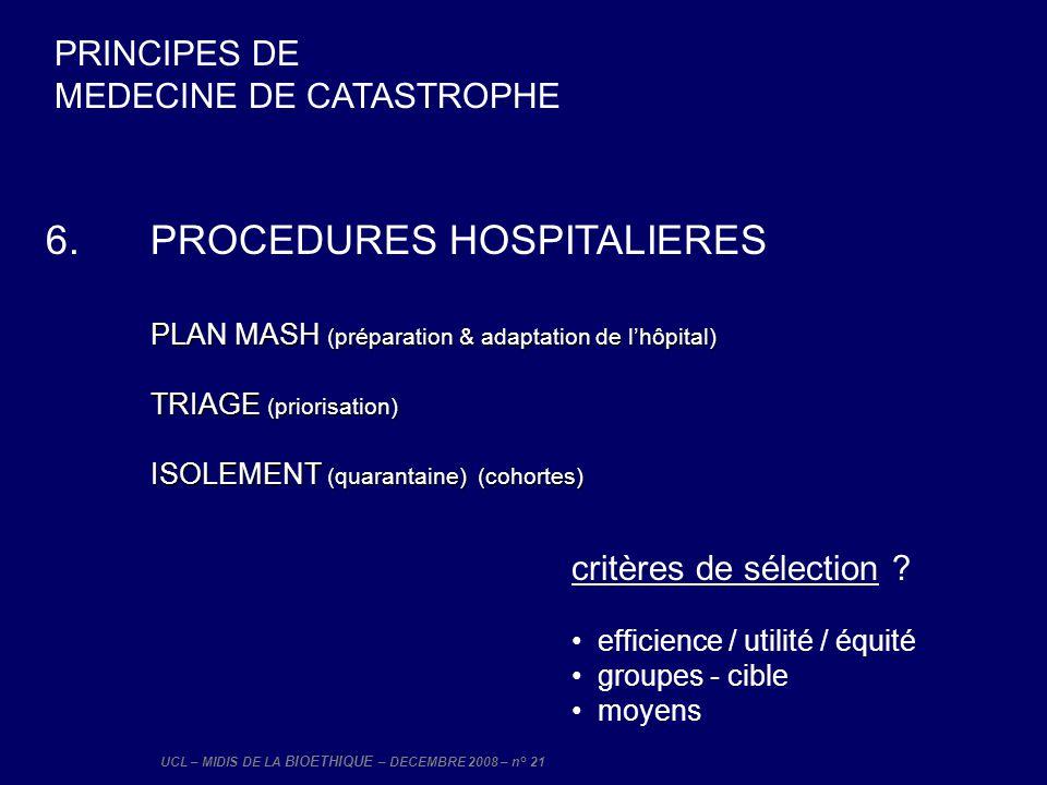 6. PROCEDURES HOSPITALIERES