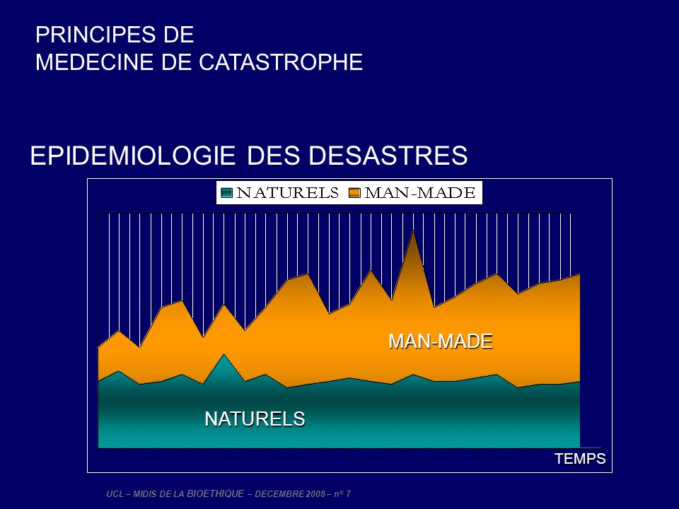 EPIDEMIOLOGIE DES DESASTRES