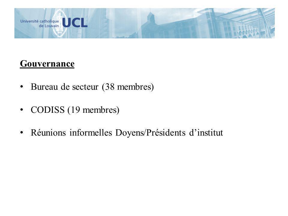 Gouvernance Bureau de secteur (38 membres) CODISS (19 membres) Réunions informelles Doyens/Présidents d'institut.