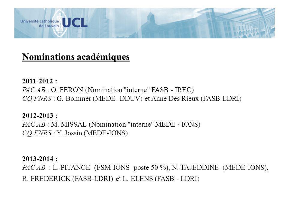 Nominations académiques