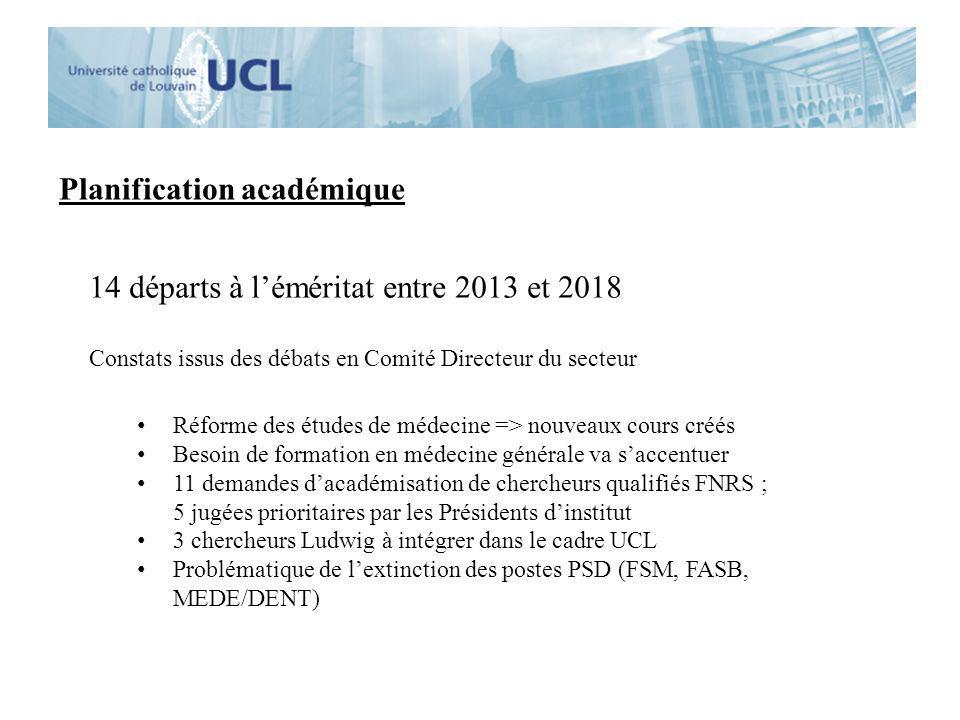 Planification académique