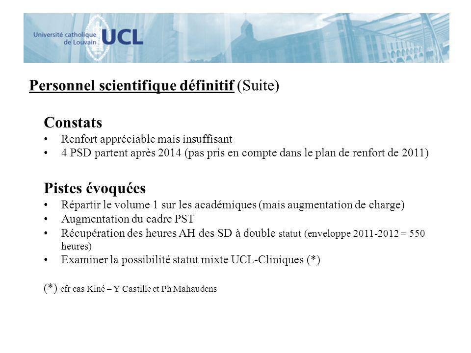Personnel scientifique définitif (Suite)