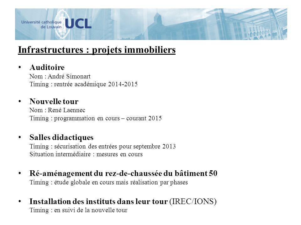 Infrastructures : projets immobiliers