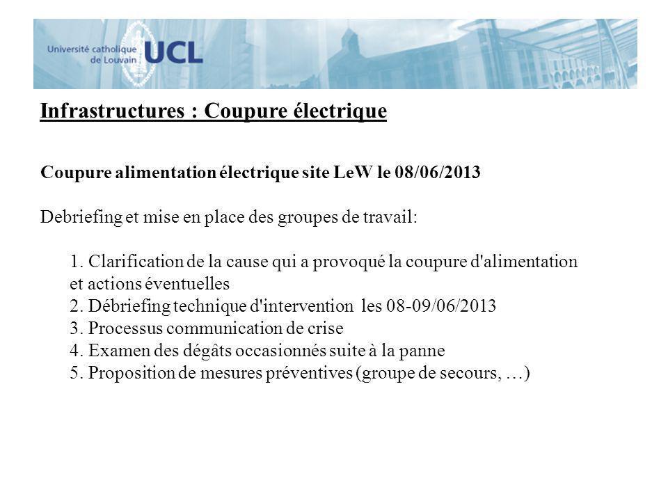 Infrastructures : Coupure électrique