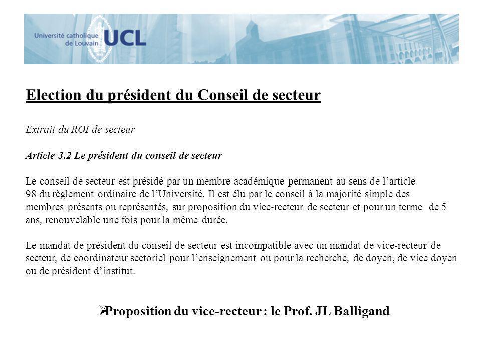 Proposition du vice-recteur : le Prof. JL Balligand