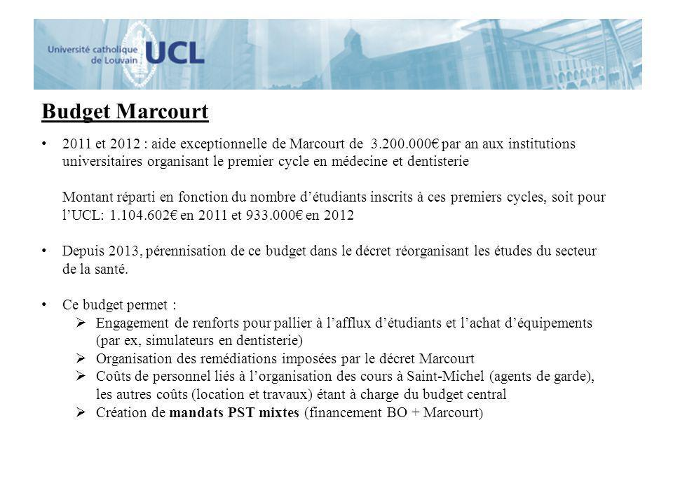Budget Marcourt