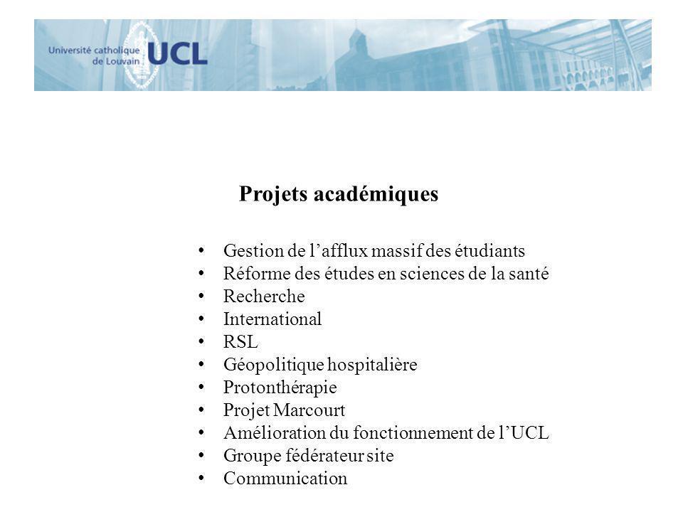 Projets académiques Gestion de l'afflux massif des étudiants