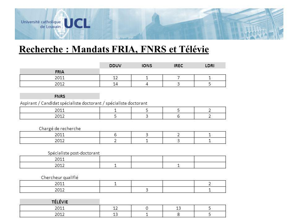 Recherche : Mandats FRIA, FNRS et Télévie