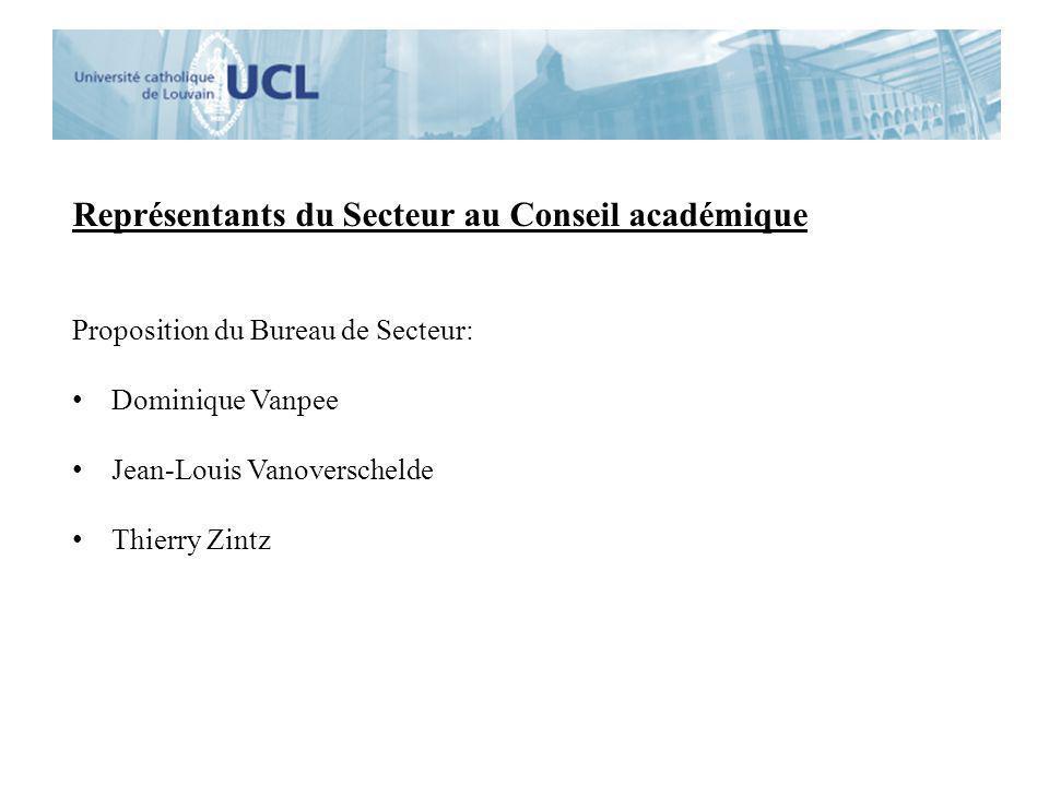 Représentants du Secteur au Conseil académique