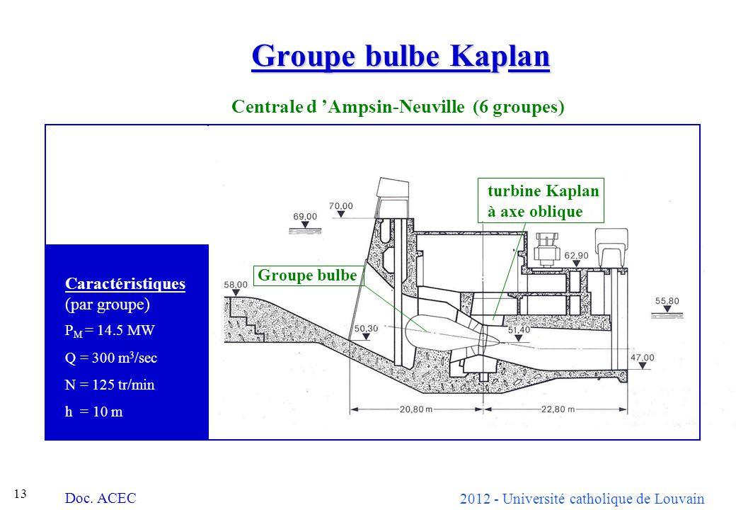 Groupe bulbe Kaplan Centrale d 'Ampsin-Neuville (6 groupes)
