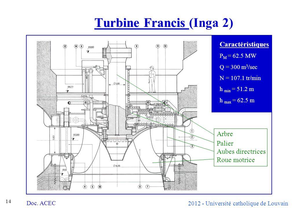 Turbine Francis (Inga 2)