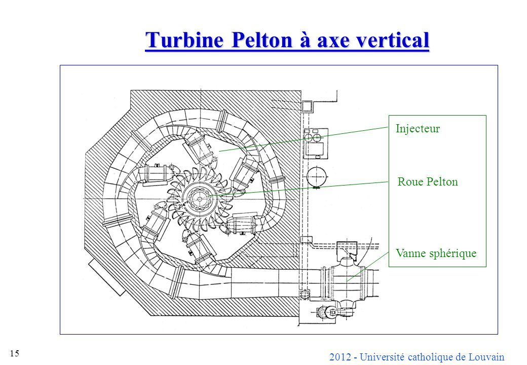 Turbine Pelton à axe vertical