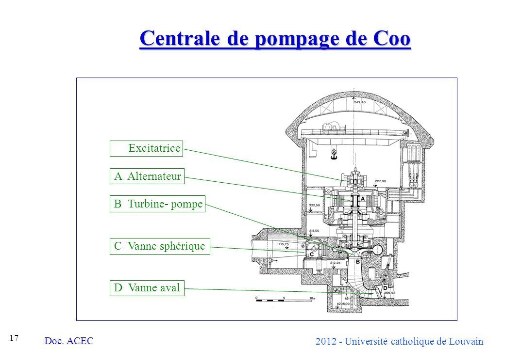 Centrale de pompage de Coo