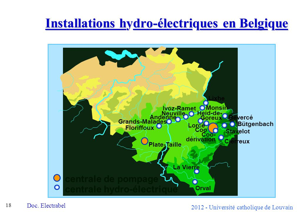 Installations hydro-électriques en Belgique