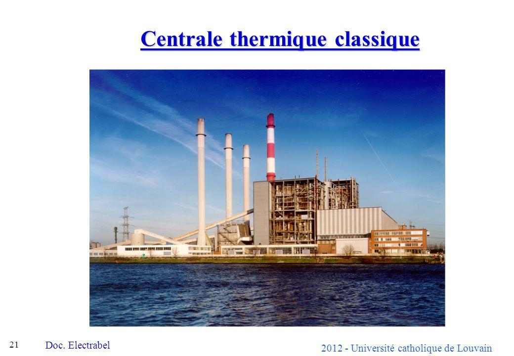 Centrale thermique classique