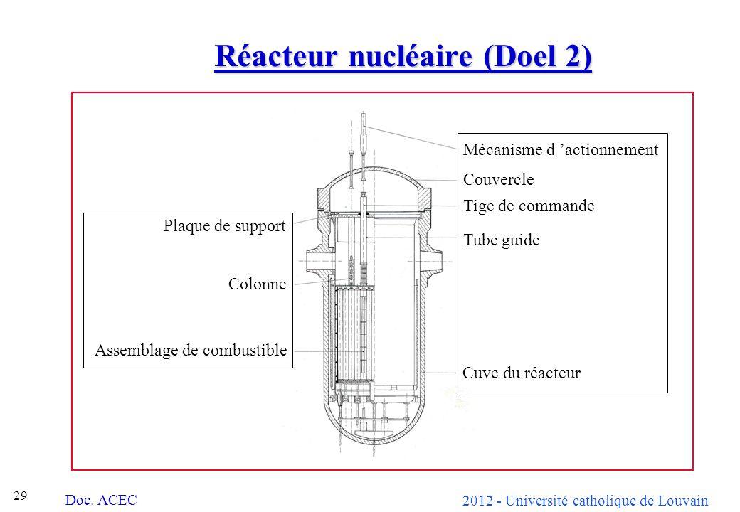 Réacteur nucléaire (Doel 2)