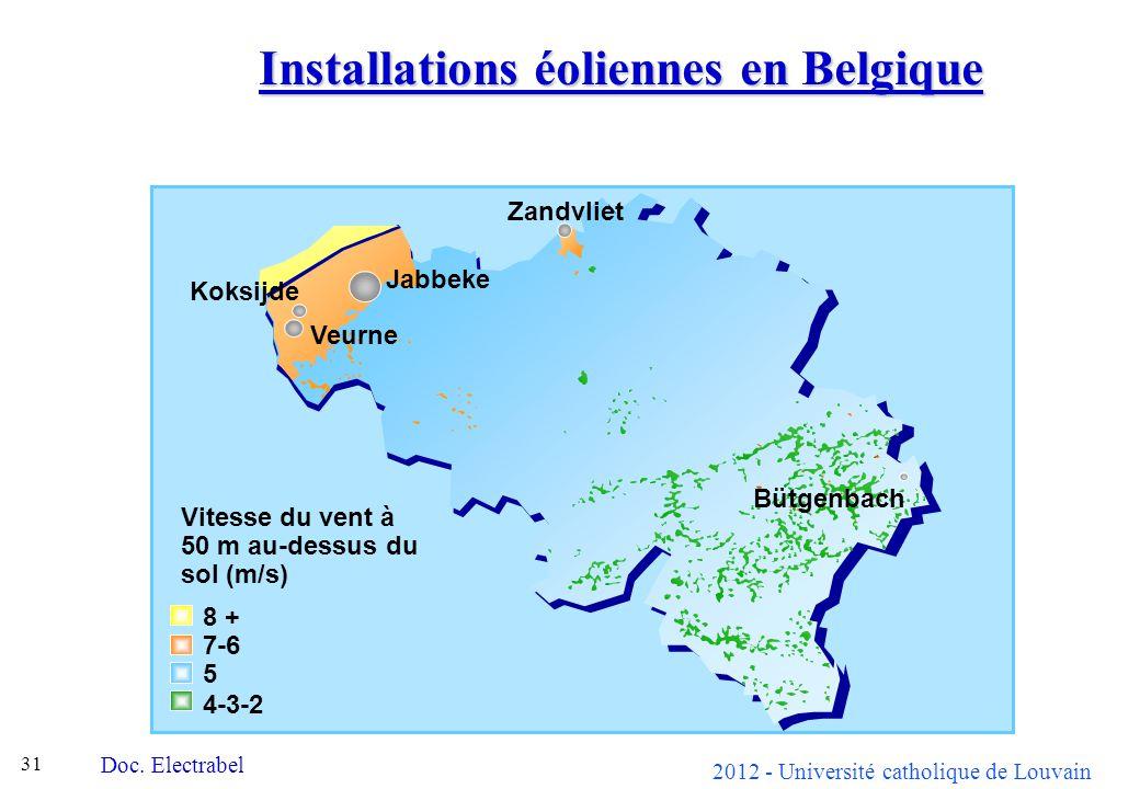 Installations éoliennes en Belgique