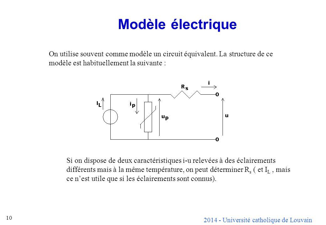Modèle électrique On utilise souvent comme modèle un circuit équivalent. La structure de ce modèle est habituellement la suivante :