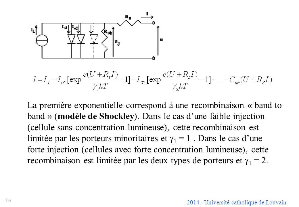 La première exponentielle correspond à une recombinaison « band to band » (modèle de Shockley). Dans le cas d'une faible injection (cellule sans concentration lumineuse), cette recombinaison est limitée par les porteurs minoritaires et g1 = 1 . Dans le cas d'une forte injection (cellules avec forte concentration lumineuse), cette recombinaison est limitée par les deux types de porteurs et g1 = 2.