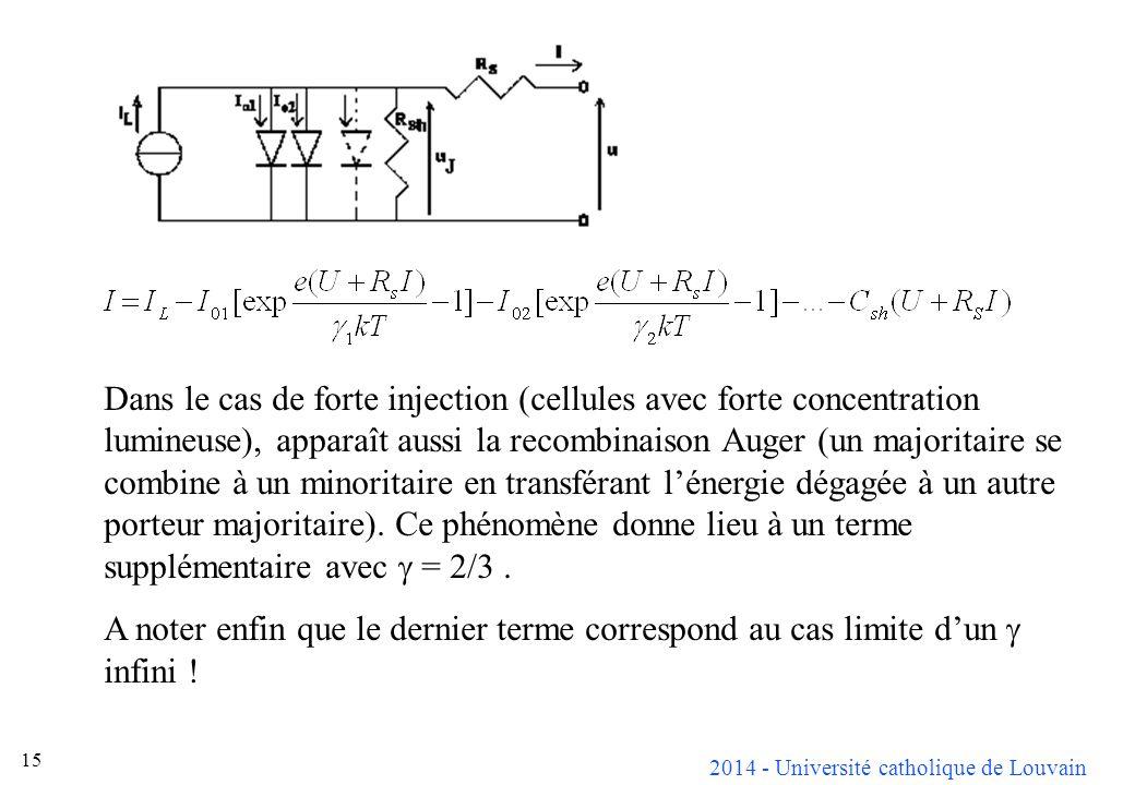 Dans le cas de forte injection (cellules avec forte concentration lumineuse), apparaît aussi la recombinaison Auger (un majoritaire se combine à un minoritaire en transférant l'énergie dégagée à un autre porteur majoritaire). Ce phénomène donne lieu à un terme supplémentaire avec g = 2/3 .