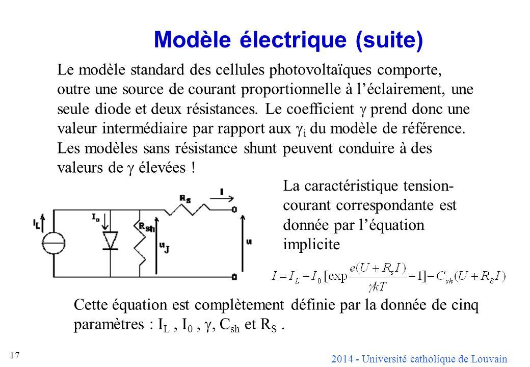 Modèle électrique (suite)