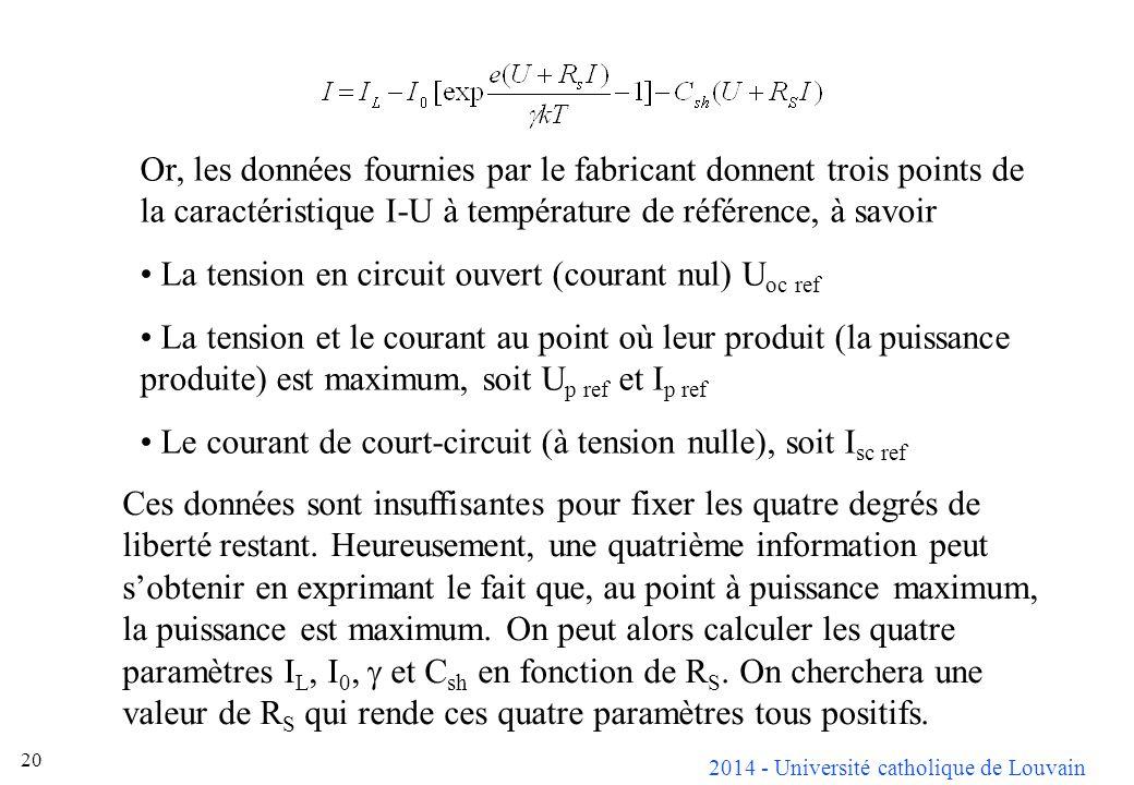 Or, les données fournies par le fabricant donnent trois points de la caractéristique I-U à température de référence, à savoir