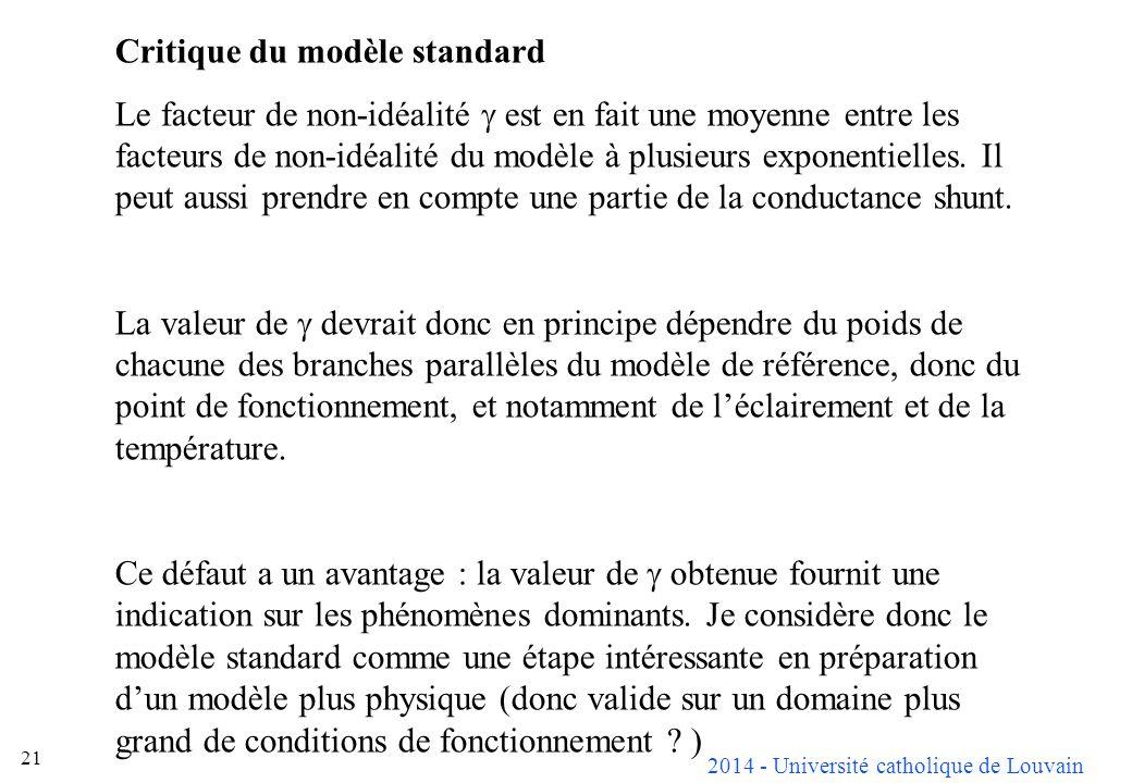 Critique du modèle standard