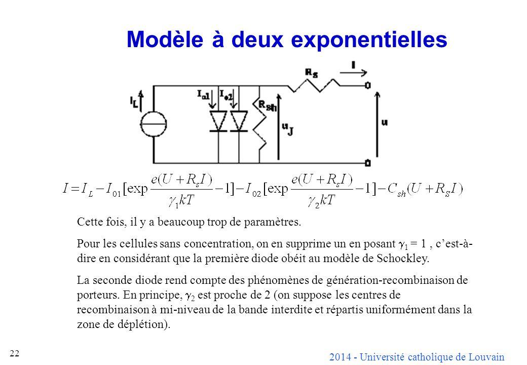 Modèle à deux exponentielles