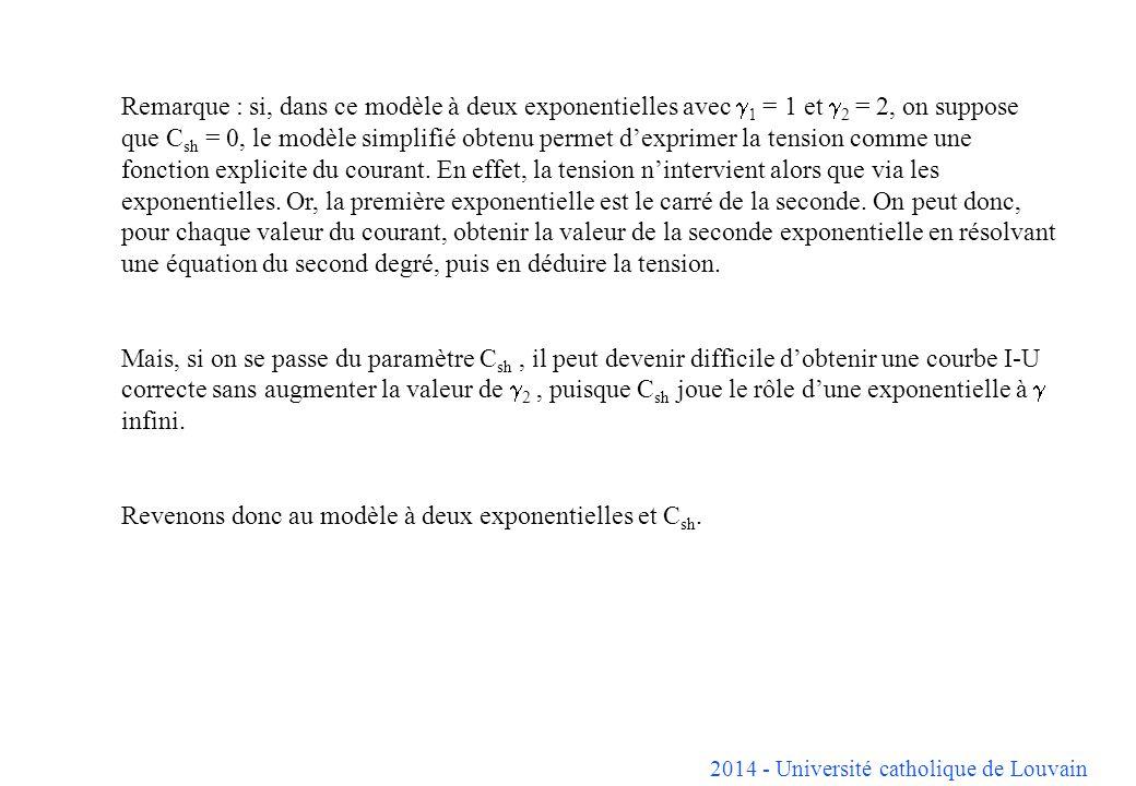 Remarque : si, dans ce modèle à deux exponentielles avec g1 = 1 et g2 = 2, on suppose que Csh = 0, le modèle simplifié obtenu permet d'exprimer la tension comme une fonction explicite du courant. En effet, la tension n'intervient alors que via les exponentielles. Or, la première exponentielle est le carré de la seconde. On peut donc, pour chaque valeur du courant, obtenir la valeur de la seconde exponentielle en résolvant une équation du second degré, puis en déduire la tension.