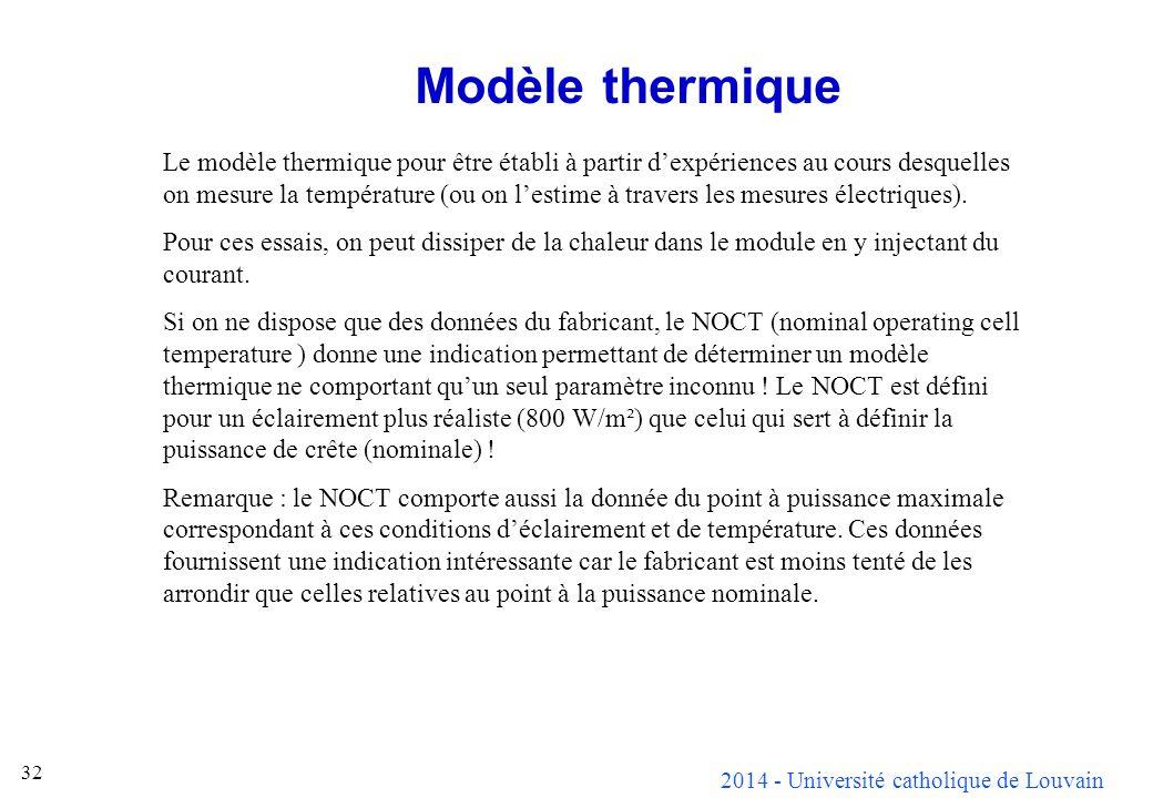 Modèle thermique