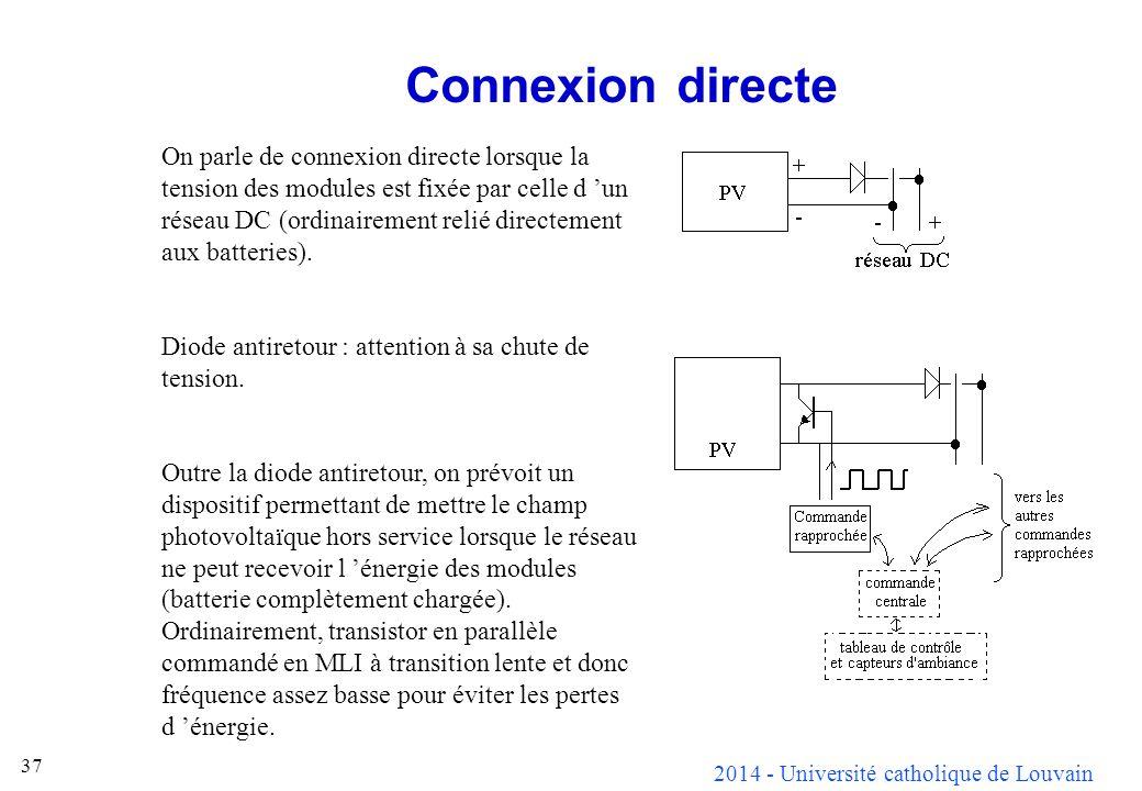 Connexion directe