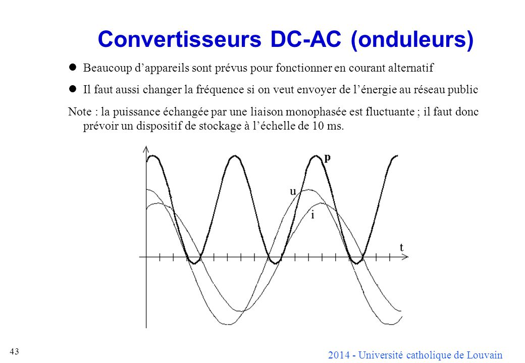 Convertisseurs DC-AC (onduleurs)