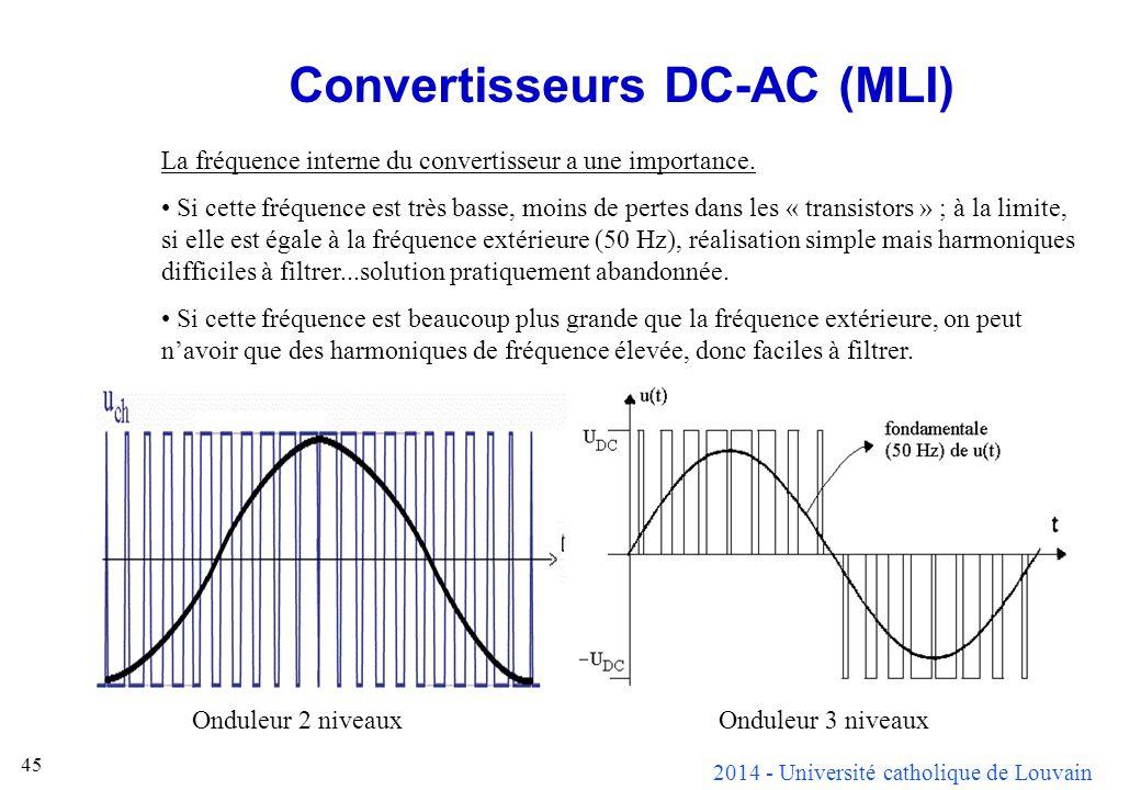 Convertisseurs DC-AC (MLI)