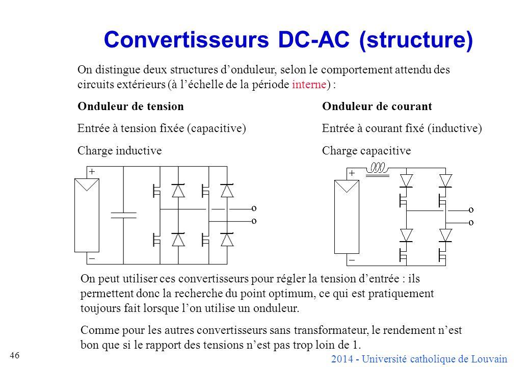 Convertisseurs DC-AC (structure)