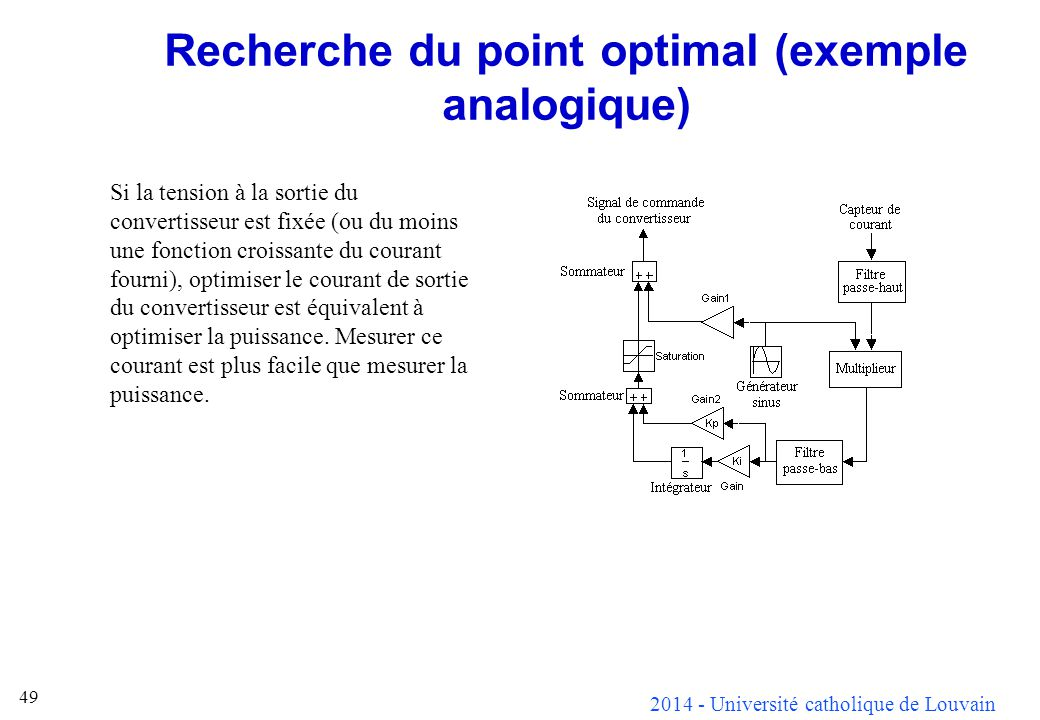 Recherche du point optimal (exemple analogique)