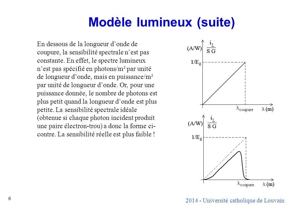 Modèle lumineux (suite)