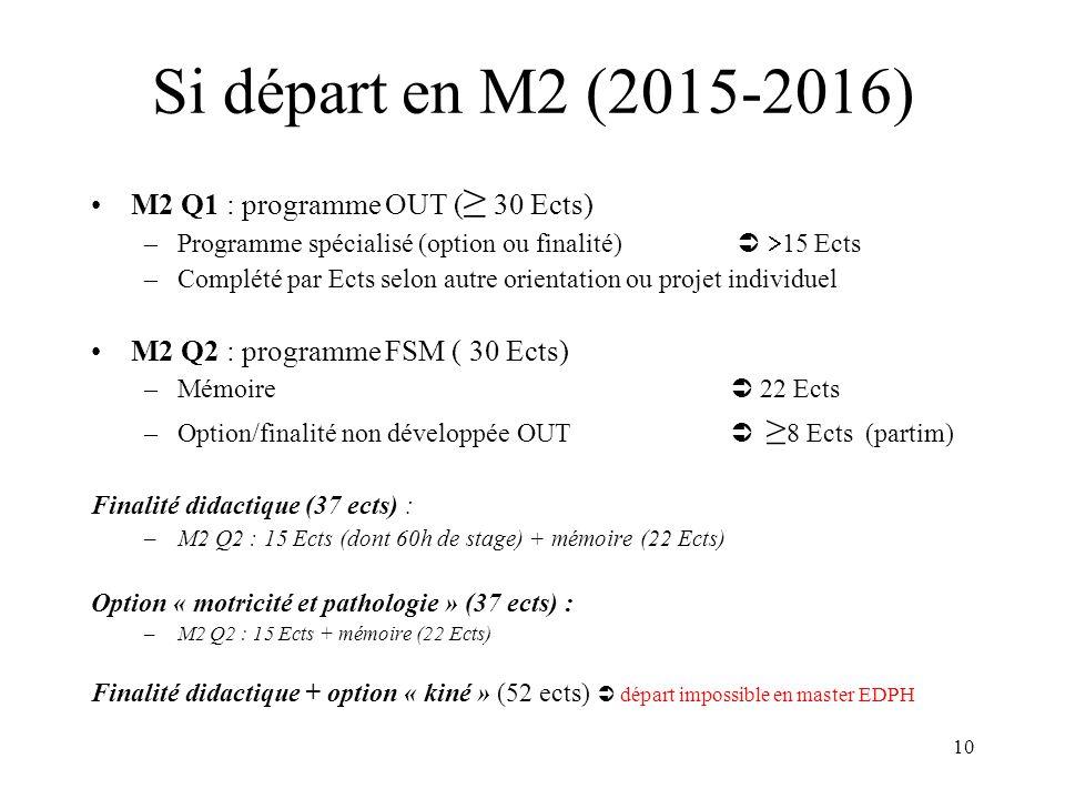 Si départ en M2 (2015-2016) M2 Q1 : programme OUT (≥ 30 Ects)