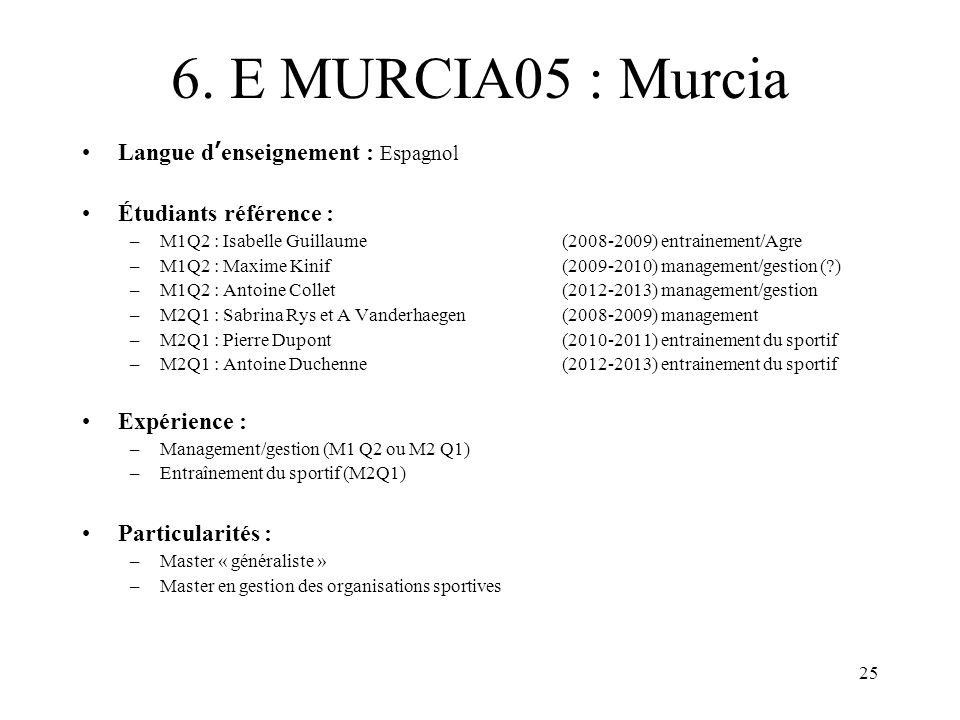 6. E MURCIA05 : Murcia Langue d'enseignement : Espagnol
