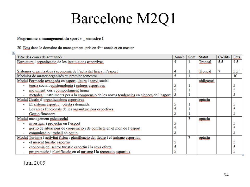 Barcelone M2Q1 Juin 2009