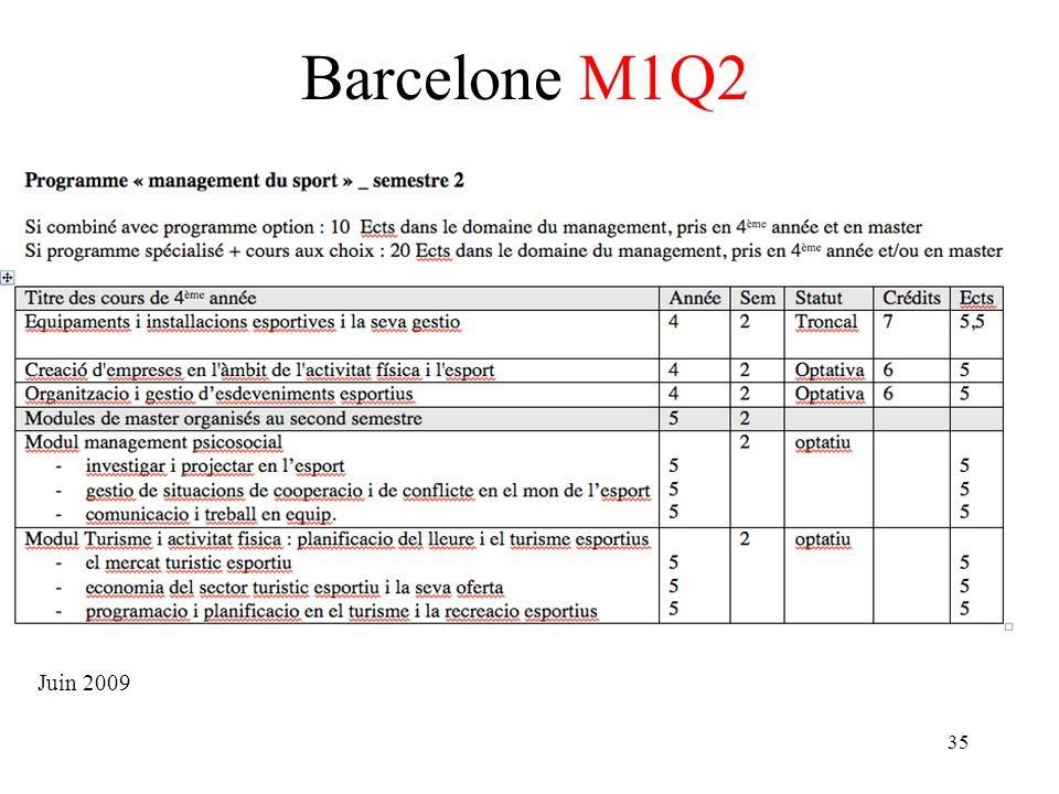 Barcelone M1Q2 Juin 2009