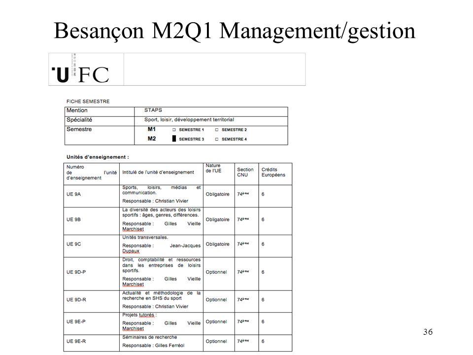 Besançon M2Q1 Management/gestion