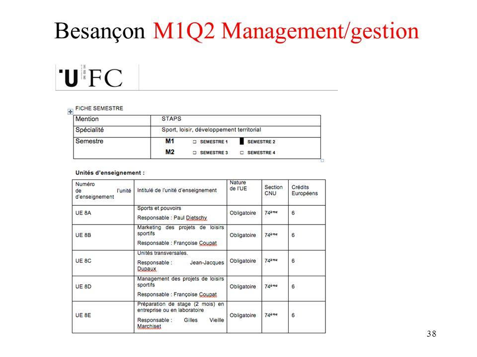 Besançon M1Q2 Management/gestion