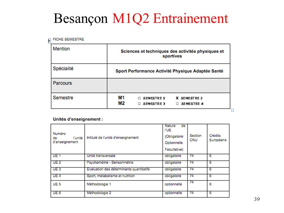 Besançon M1Q2 Entrainement