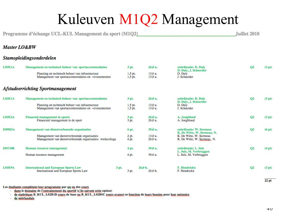 Kuleuven M1Q2 Management