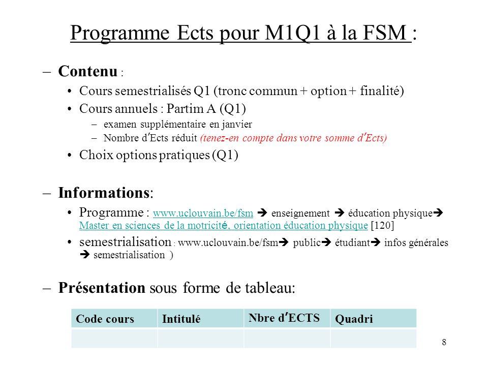 Programme Ects pour M1Q1 à la FSM :
